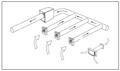 Building envelope products conservfirst for Room ventilation design